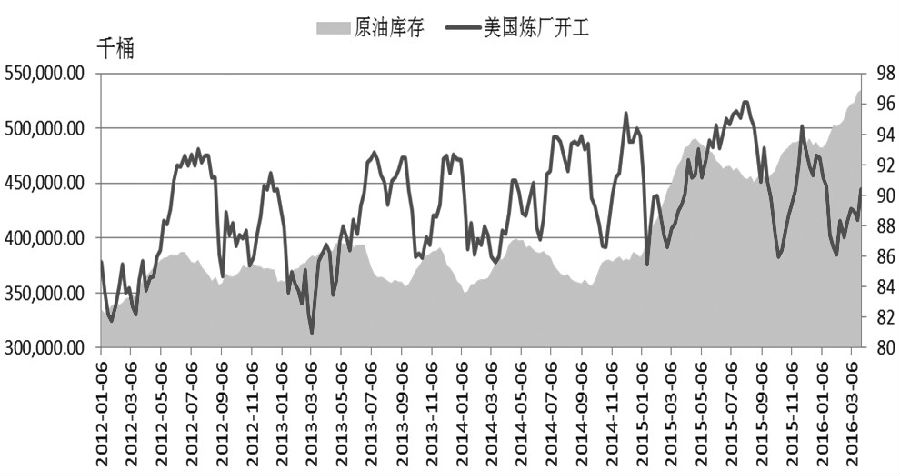 4月PTA期价仍将振荡攀升